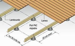 plot reglable pour terrasse bois plots r glable pour terrasse bois plot plastique terrasse bois