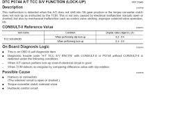 My Tcc Help Desk by Code P0744 Nissan Titan Forum