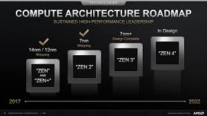 100 What Is Zen Design AMD 3 CPUs Deliver New Architecture Significant IPC