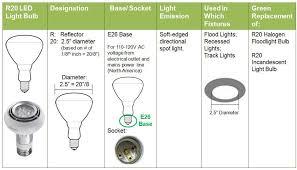 recessed lighting top 11 types of recessed lighting bulbs