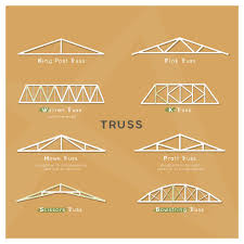 104 Bowstring Truss Design Altreo Studio Inc A Structural Frame Based On The Geometric Rigidity Of The Triangle And Composed Of Linear Members Subject Only To Axial Tension Or Compression C A