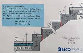 escalier jardin beton bayonne trouver fabricant gardecorps metal