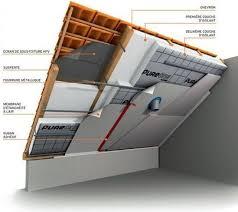 performance énergétique pack rt 2012 etude thermique et