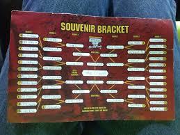 100 Monster Truck World Finals Souvenir Bracket Page Kid