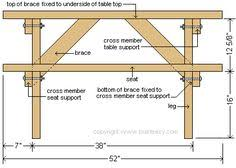 picnic table plans to build picnic table end view wood crafts