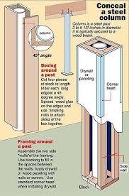 basement pole cover pinteres
