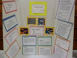 Fifth Grade Science Fair Projects
