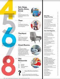 100 Magazine Design Ideas How To Get Started With Layout Listicle