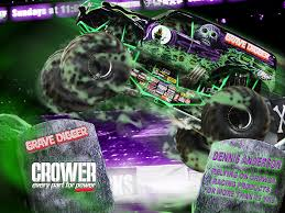 Grave Digger Wallpaper - WallpaperSafari Storm Events Presents Robbie Gordons Stadium Super Trucks Laser Pegs 6in1 Monster Truck Walmartcom Amazoncom Bigfoot Racing Kids Room Wall Decor Art Grave Digger Wallpaper Wallpapersafari Omm Design Moon Poster Baby And Prints Blaze And The Machines Party Majors Related Official Old School Pic Thread Archive Page 11 Posters Movie 1 Of 4 Imp Awards Index Igespanorama 156 New Dates Set For The Jungle Book Petes Dragon