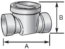 2 Floor Drain Backflow Preventer by Backwater Valves Protect You From Sewer Back Ups
