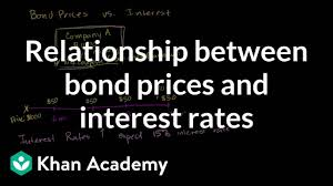Relationship Between Bond Prices And Interest Rates (video) | Khan ... Manisha Rautela Manisharautela Twitter Stila Promo Code 2019 10 Off Coupon Discountreactor How To Use Orbitz Save Up 50 On Disney World Hotels The Baltimore Zoo Coupons Active Discounts Kpopmart Coupon Keyboard Deals Reddit Discountjugaad Deals And Coupons 15 Off Defy Bags Promo Discount Codes Wethriftcom Applying Promotions On Ecommerce Websites Solved Refer Table 41 If Market Consists Of Mich Top Share Classes In Vizag Best Stock Justdial Shopify Vs Cedcommerce Multichannel Ecommerce Comparison Exam 2017 Msc Finance Studocu