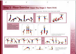 Usag Level 3 Floor Routine 2014 by Level 3 Gymnastics Floor Routine 2016 100 Images London
