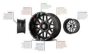 100 Tires And Wheels For Trucks Wheel Definition Anatomy Parts Of A Car Wheel Explained