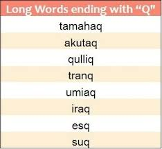 Words That End With The Letter Q