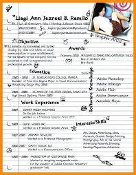 Bad Resume Examples Of Design For Highschool Students