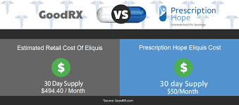 Eliquis Prices - $50 Per Month - Coupons & Patient ... How To Track An Amazon Coupon Code After A Product Launch Can I Activate Products Included The Paragon Mac Wpengine 20 4 Months Free Hosting Special Yumetwins December 2019 Subscription Box Review Inktoberfest 2018 Day 16 Crayola With Lynnea Hollendonner Laravel Vouchers News Printable Jolly Holiday Gift Tags The Budget Mom Welcome Back Katie Alice Enhanced Ecommerce Via Google Tag Manager Implementation Guide Wormlovers Posts Facebook Use One Coupon Code For Multiple Discounts In