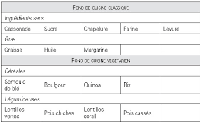 grille d 騅aluation atelier cuisine 3 sortir ensemble de la malbouffe les ateliers cuisine cairn info