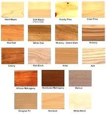 Types Of Hardwood Floors Species Dark Wood Pictures Woods Woodworking And Grain