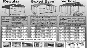 Sheds Near Albany Ny by Steel Carports Ny Metal Carports Prices New York Buy Metal Carports