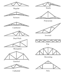 104 Bowstring Truss Design Roof S A J Reliable Inc