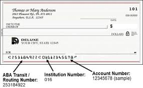 NCPAFCU ABA Routing Transit Number
