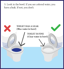 Fixing A Leaking Faucet check for leaks city of grand prairie