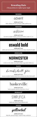 How To Choose Fonts That Reflect Your Brand And Style Including Modern Feminine Bold Masculine Rustic