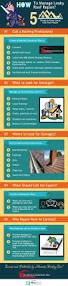 Delta Faucet Jackson Tn Human Resources by 11 Best Roofing Infographs Images On Pinterest Infographic Do