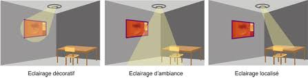 eclairage plafond cuisine led spot led encastrable plafond cuisine fabulous beautiful with spot