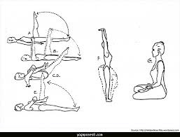 Kriya Yoga Meditation Technique