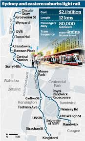 Driving up property prices around new light rail a key measure of