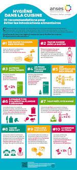 hygi鈩e alimentaire en cuisine 10 recommandations pour éviter les intoxications alimentaires