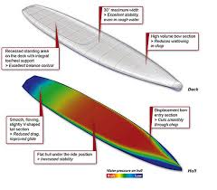 sup deck pad uk bic 12 6 wing ace tec stand up paddleboard