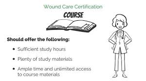 The Wound Dresser Explained by Types Of Wound Dressings Currently Used To Promote Optimal Healing