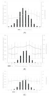 seasonal changes in vitamin d effective uvb availability in europe
