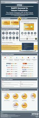 13 Best Hosted PBX/VOIP Images On Pinterest | Technology, Board ... Best Sip Providers Comparison Trunking Guide 2017 Updated Megapath Launches Topoint Video Communications With Camera Solved Post Your Slow Download Or Upload Speed Page 5 Verizon Stick Pbxsip Or Move To Voip Pros And Cons Of Both Internet Visit Itructions Youtube One Android Apps On Google Play Business Voip Review Rating Polycom Vvx 311 Ip Phone 2248350025 13 Best Hosted Pbxvoip Images Pinterest Technology Board Pbx Solutions Carriers Telcosolutions