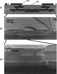 ic compatible polysilicon surface micromachining annual
