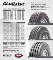 Gladiator Trailer | Gallagher Tire, Inc. 35x1250x20 Gladiator Qr900 Mud Tire 35x1250r20 10ply E Load Ebay Amazoncom X Comp Mt Allterrain Radial 331250 Qr84 Highway Tyres 2017 Sema Xcomp Tires Black Jeep Jk Wrangler Unlimited Proline Racing 116902 Sc 2230 M3 Soft Gladiator X Comp On Instagram 12 Crazy Treads From The 2015 Show Photo Image Gallery Lifted Inferno Orange Gmc Canyon Chevy Colorado 35s 35x12 Rudolph Truck Qr55 Lettering Ice Creams Wheels And