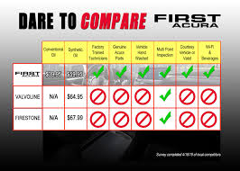 Oil Change Coupons And Service Specials Seekonk, MA | First Acura Dont Forget About Our 10 Off On All Motion Raceworks Facebook 20 Advance Auto Parts Coupons Promo Codes Available August 2019 Car Parts Com Coupon Code Ebay For Car Free Printable Coupons Usa 2018 4 Less Voucher Taco Bell Canada Acura Express Promo When Does Nordstrom Half Yearly Mitsubishi Herzog Meier Mazda Buick Chevrolet And Gmc Service In Clinton Amazon Part Cpartcouponscom Top Punto Medio Noticias Used Melbourne Fl