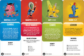 Image Result For Cranium Board Game Cards