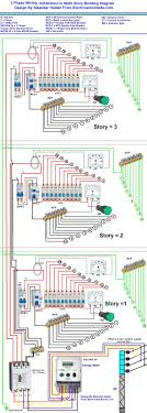 3 Phase Distribution Board Diagram For Multi Story House ... Basic Electrical Wiring Home For Dummies Electrician Basics House Wire Diagram Household In Diagrams Wiring Diagram Residential Writing Proposals For Stunning Design Contemporary Interior Basic Home Electrical Wiring Diagrams In File Name Best Ford F150 Great Ideas Planning Of Plan Good Consumer Unit Design And Low Electric Fields The House Software Wiringdiagramb Automotive