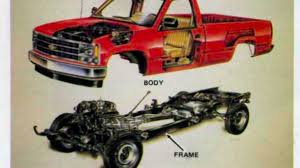 Mid-Size Trucks Don't Need Frames 58 Nomad Custom 44 Suspension And Fabrication Vehicle Frame Wikipedia 195559 Chevy Truck Chassis Roadster Shop Art Morrison Enterprises Chevelle Gm Abody Information 51959 Chevrolet Chevrolet Unveils The 2019 Silverado 4500hd 5500hd And 6500hd At Lowering A 731987 Hot Rod Network Tci Frames New For Your Old Services Accurite Reenters Medium Duty Market With Class 6