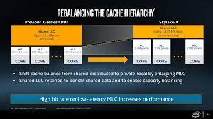 Announcement Three Skylake X s New L3 Cache Architecture Intel