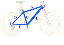 cadre velo sur mesure cadre de bicyclette wikipédia