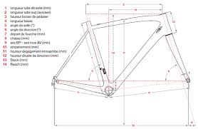 débuter le vélo l importance de la géométrie du cadre