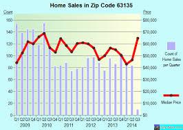63135 zip code ferguson missouri profile homes apartments