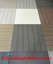 A Vast Array Of Composite And Plastic Decking Options Promise Wood Like Appearance With Minimal