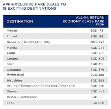 Singapore Airlines: Enjoy App-exclusive Fares Fr S$178 All ... Amazoncom Associates Central Resource Center 3 Ways To Noon Coupon Codes Uae Extra 10 Off Asn Exclusive Uber Promo Code Dubai And Abu Dhabi The Points Habi Emirates 600 United States Arab Expired A Pretty Nicelooking Travelzoo Deal Milan What Are Coupons How Use Rezeem Zomato Offers 50 On 5 Orders Dec 19 Does Honey Work On Intertional Sites Travel Tours Deals Discounts Cheapnik Emirates 20 Discount Using Hm Coupon Code Is A Flightbooking Portal Ticketsbooking Of