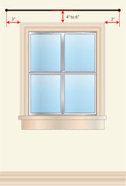 Material For Curtains Calculator by How To Measure For Curtains Sew4home