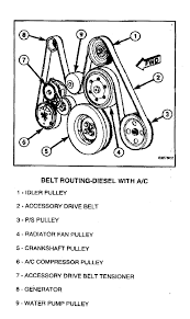 100 Diesel Truck Resource 67 Belt Routing Diagram Dodge